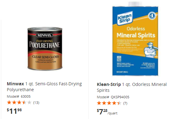 Current price for 1 quart of polyurethane and mineral spirits at Home Depot